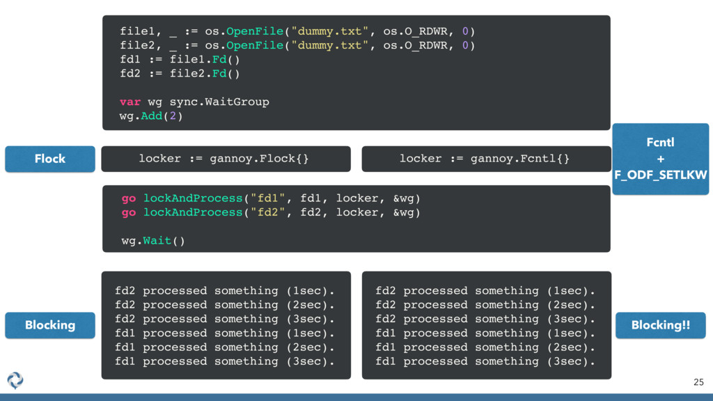 """25 file1, _ := os.OpenFile(""""dummy.txt"""", os.O_RD..."""