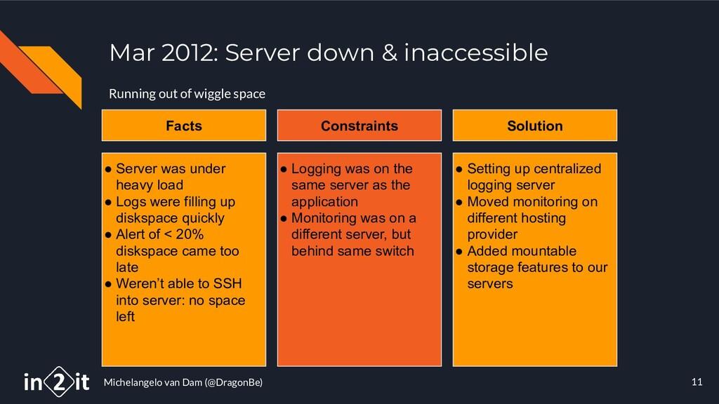 Michelangelo van Dam (@DragonBe) Mar 2012: Serv...