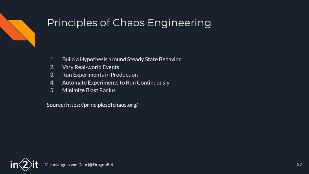 Michelangelo van Dam (@DragonBe) Hypotheses for...