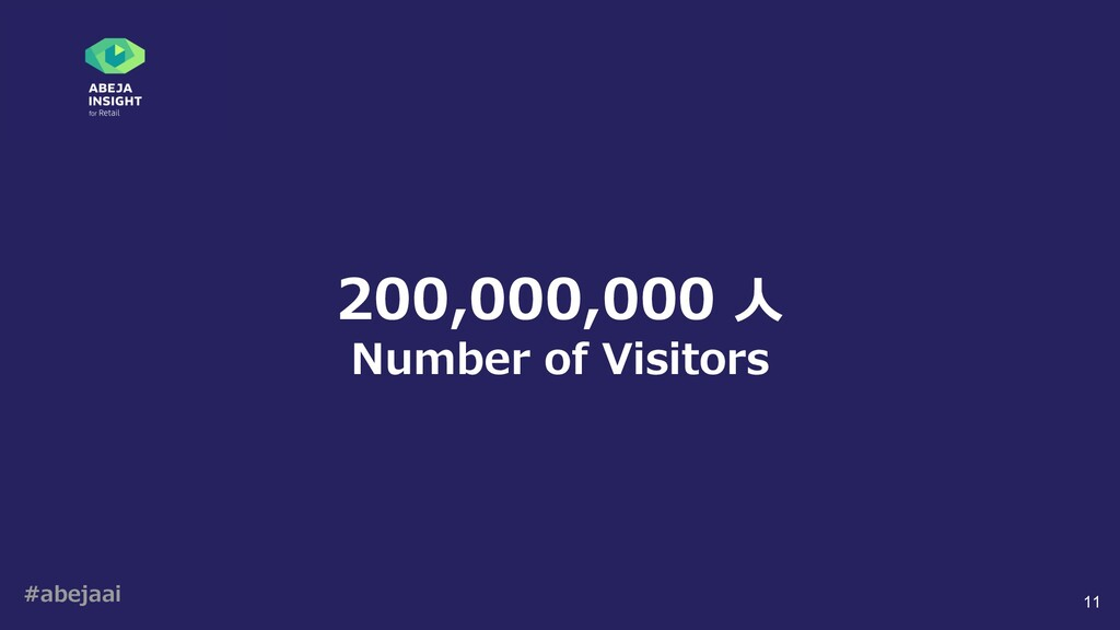#abejaai 11 200,000,000 ⼈ Number of Visitors