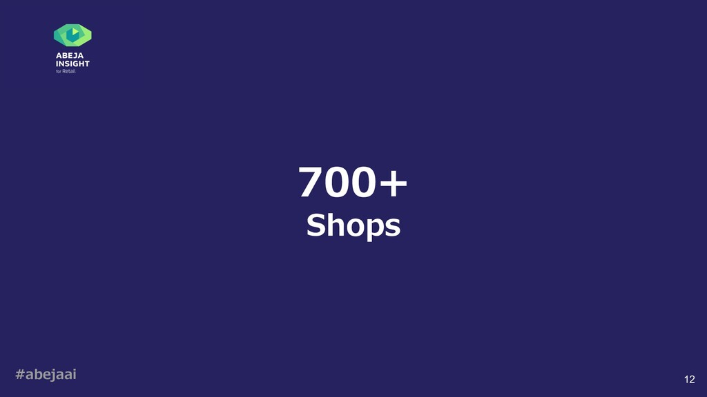 #abejaai 12 700+ Shops