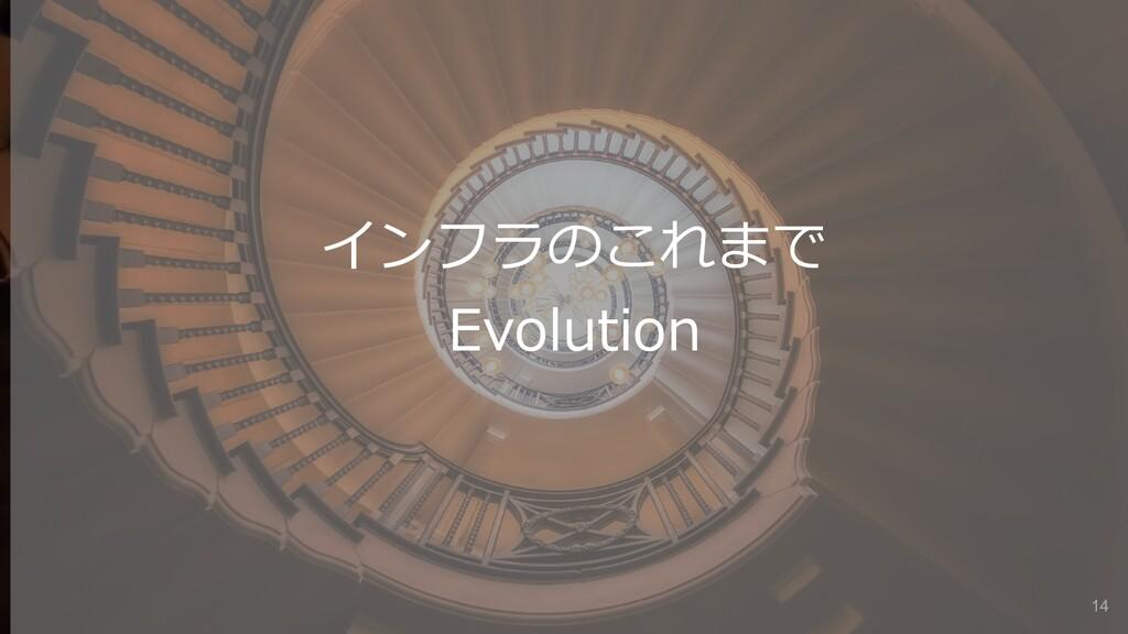#abejaai 14 インフラのこれまで Evolution