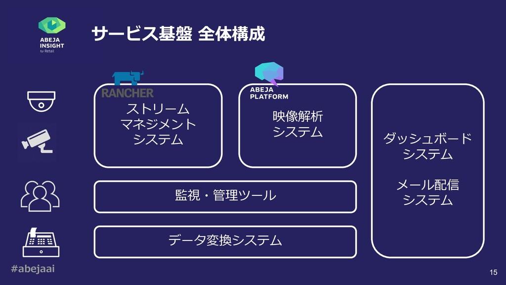 #abejaai 15 データ変換システム ダッシュボード システム メール配信 システム 監...