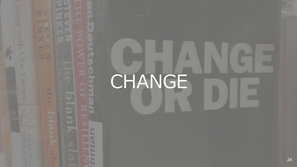 #abejaai CHANGE 24
