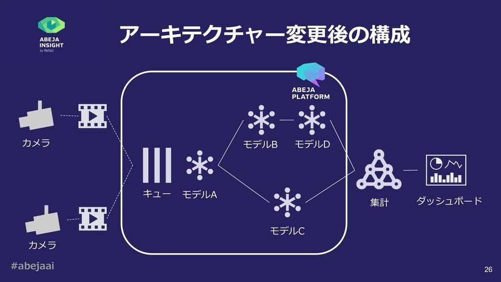 #abejaai 26 アーキテクチャー変更後の構成 カメラ カメラ 集計 ダッシュボード モ...