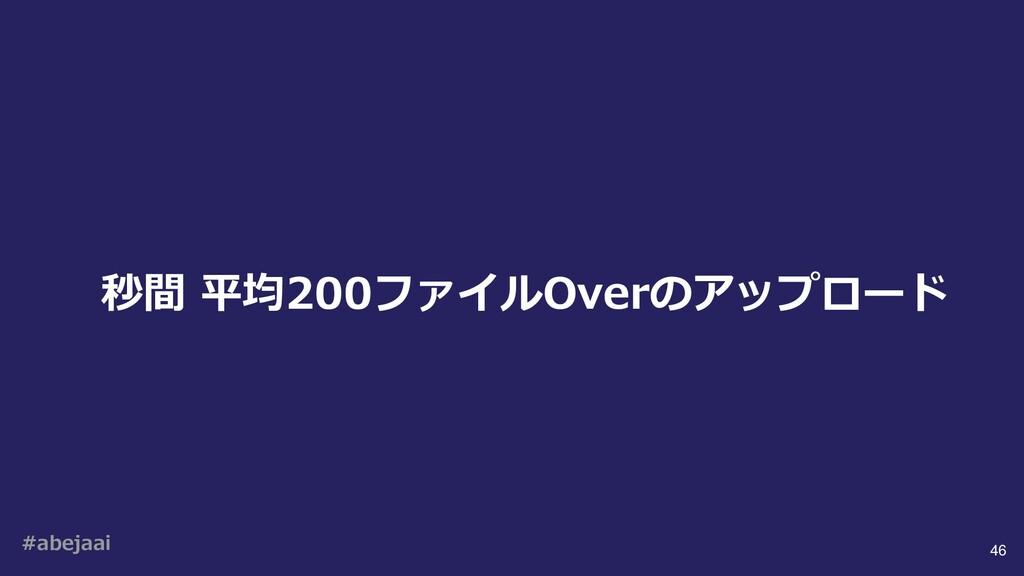 #abejaai 46 秒間 平均200ファイルOverのアップロード