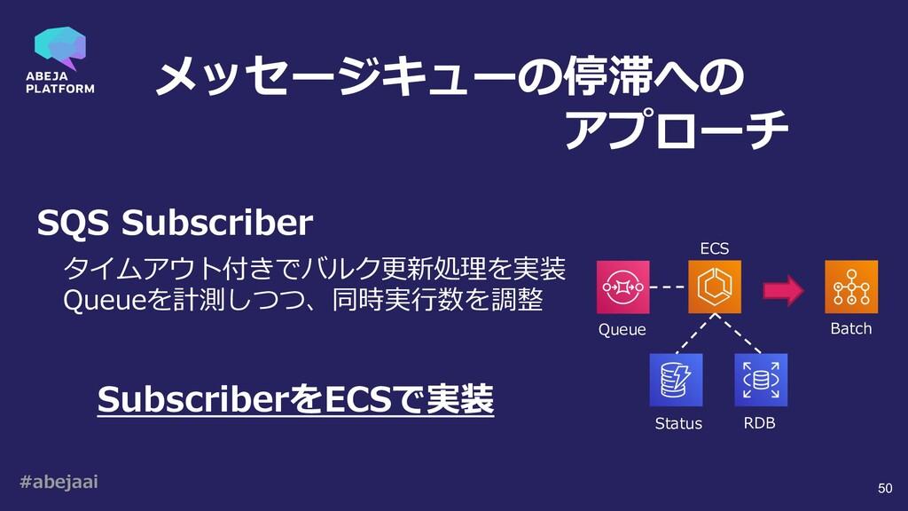 #abejaai 50 SQS Subscriber タイムアウト付きでバルク更新処理を実装 ...