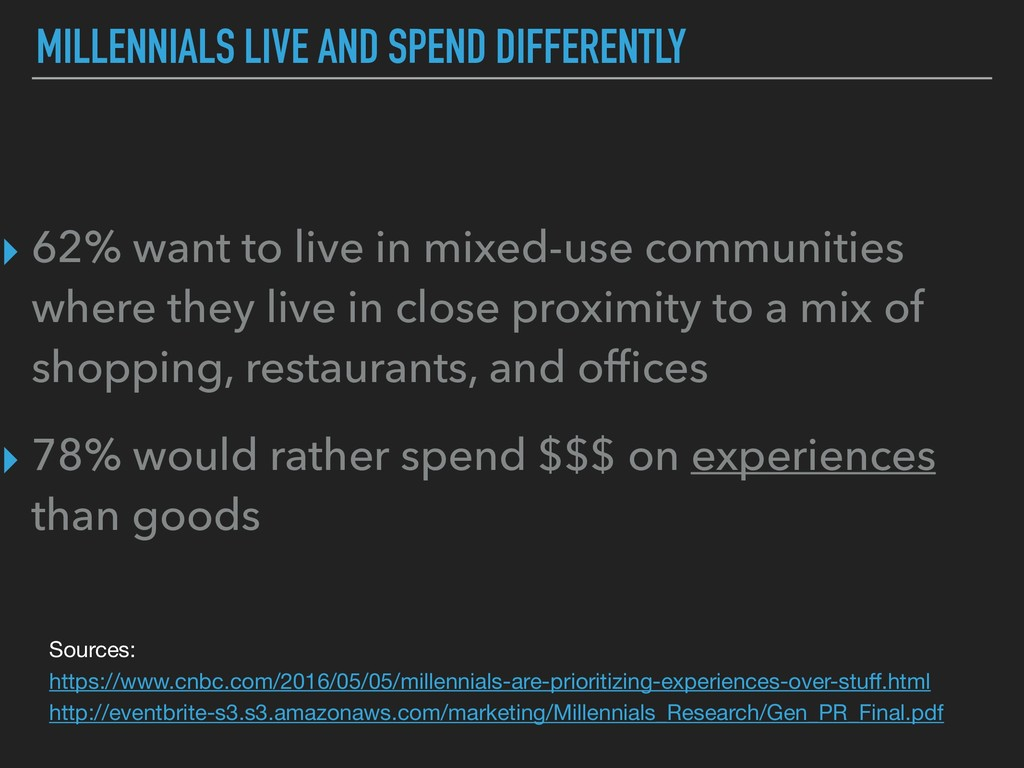 MILLENNIALS LIVE AND SPEND DIFFERENTLY ▸ 62% wa...