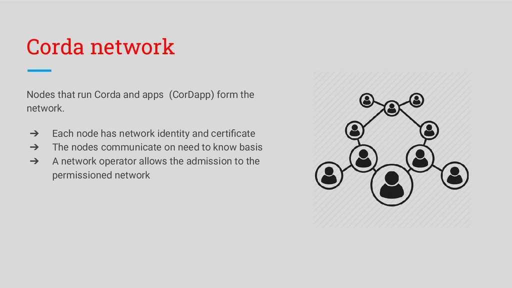 Corda network Nodes that run Corda and apps (Co...
