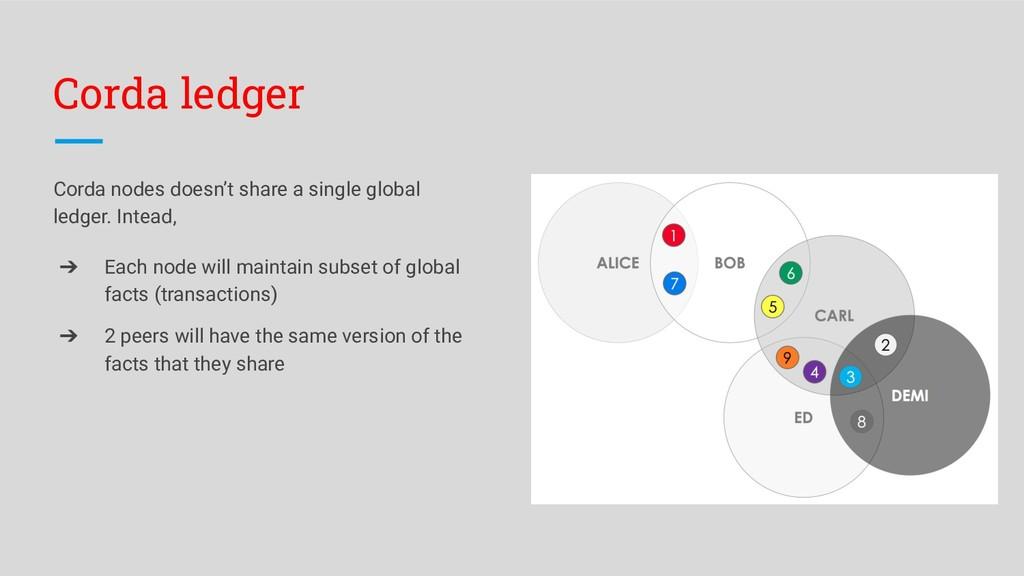 Corda ledger Corda nodes doesn't share a single...