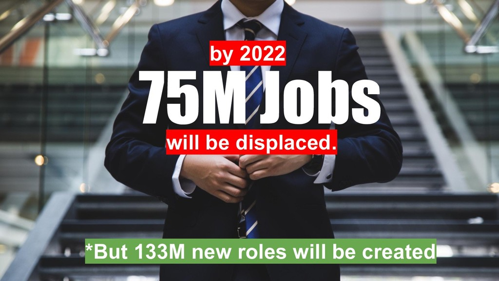 75M Jobs will be displaced. by 2022 *But 133M n...