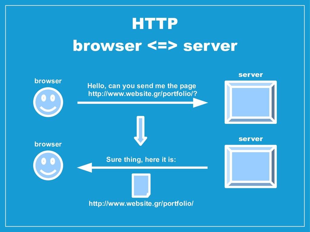 HTTP browser <=> server browser server Hello, c...