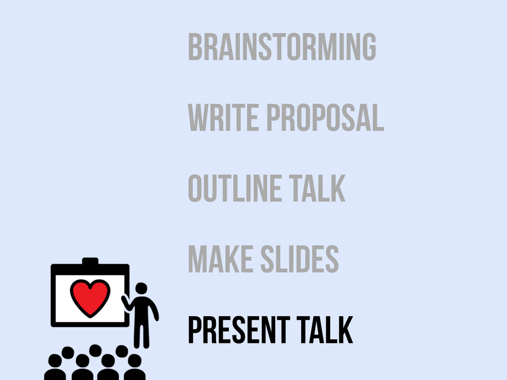 Brainstorming Write proposal Outline talk Make ...