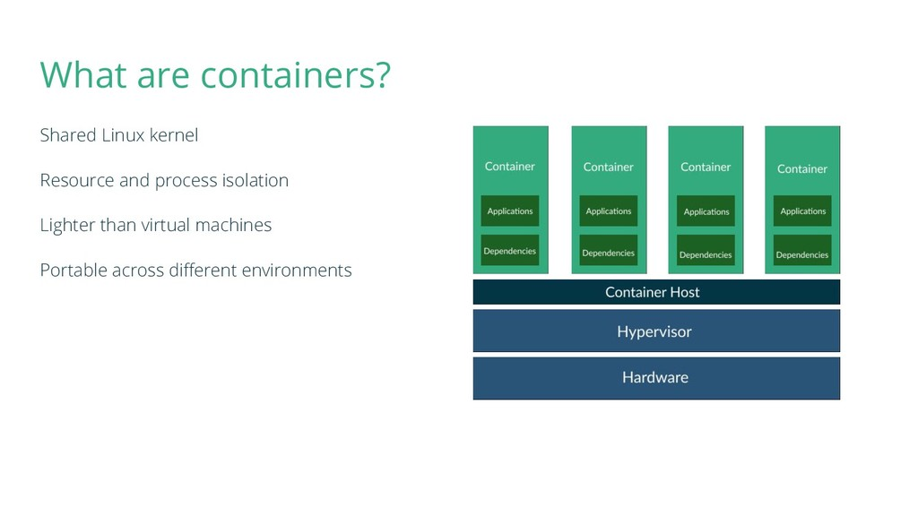 What are containers? Shared Linux kernel Resour...