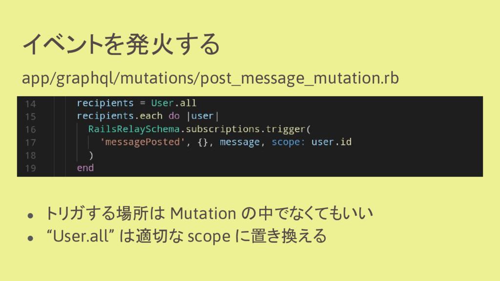 イベントを発火する app/graphql/mutations/post_message_mu...