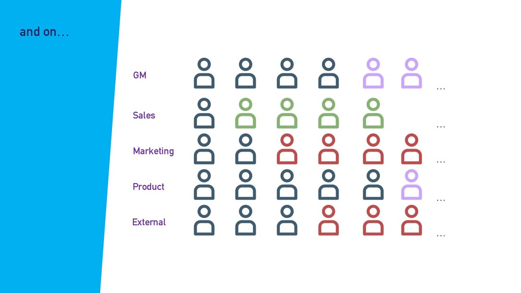 GM Sales Marketing Product External and on… … …...