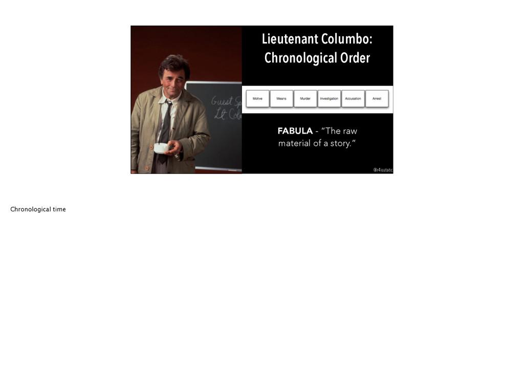 Lieutenant Columbo: Chronological Order FABULA ...
