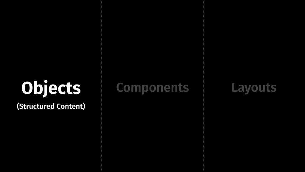 Layouts Components Objects (Structured Content)