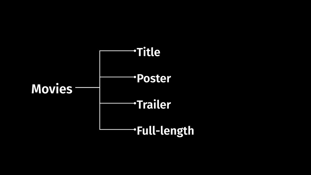 Movies Title Poster Trailer Full-length