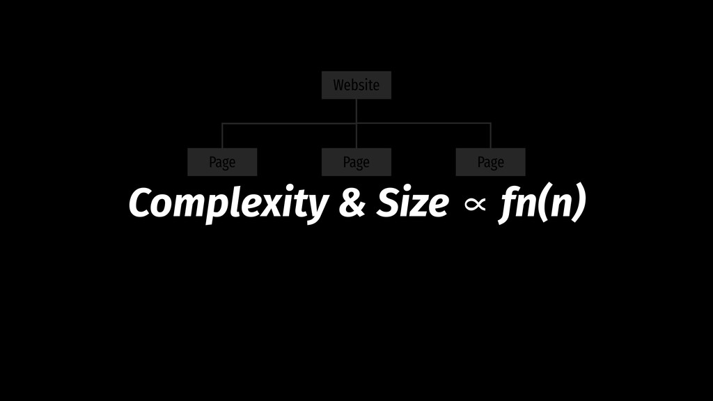 Page Page Website Page Complexity & Size ∝ fn(n)