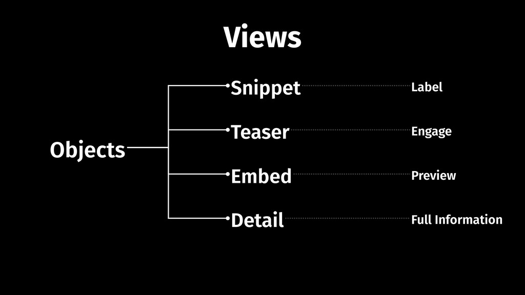 Objects Snippet Teaser Embed Detail Label Engag...