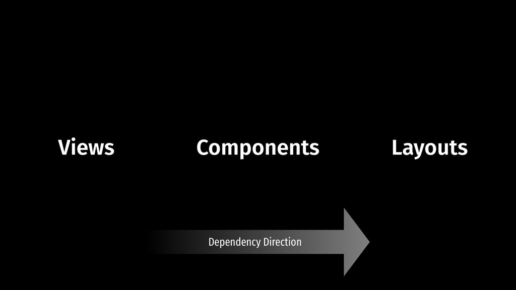 Components Views Layouts Dependency Direction