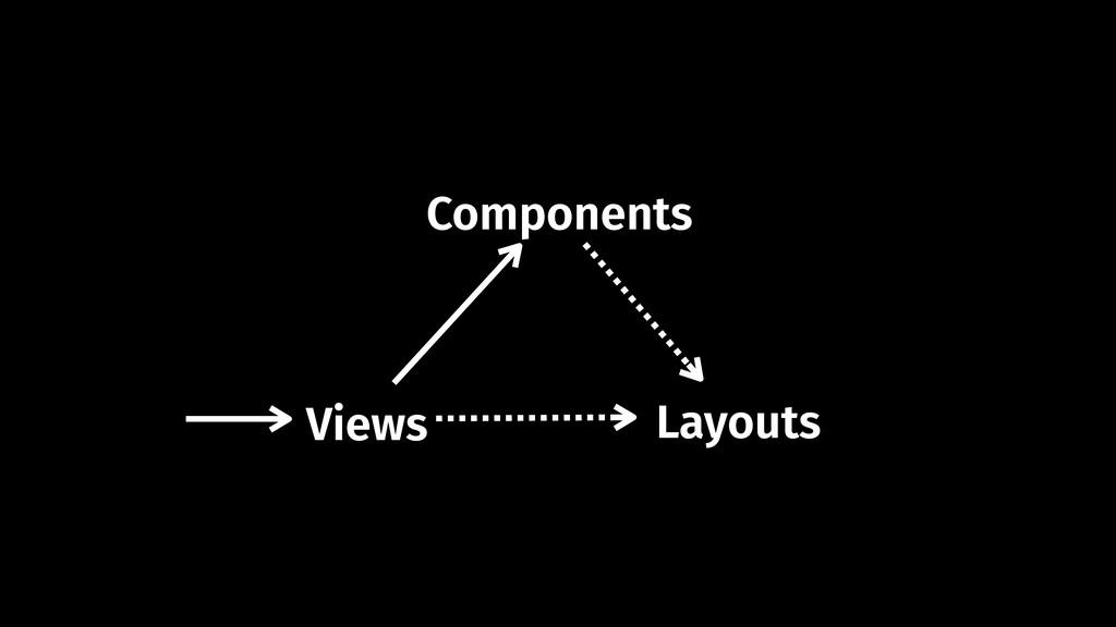 Components Views Layouts Components Views Layou...