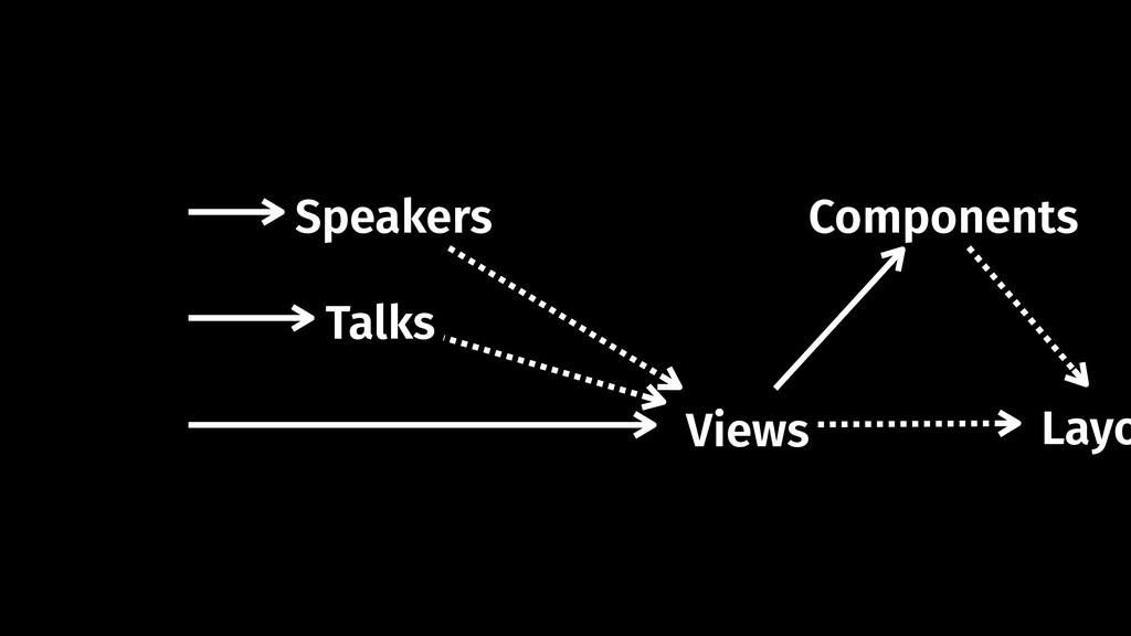 Components Views Layo Speakers Talks