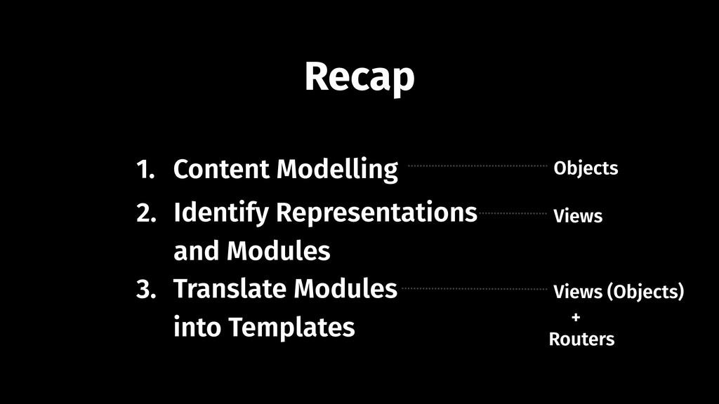 Recap 1. Content Modelling 3. Translate Modules...