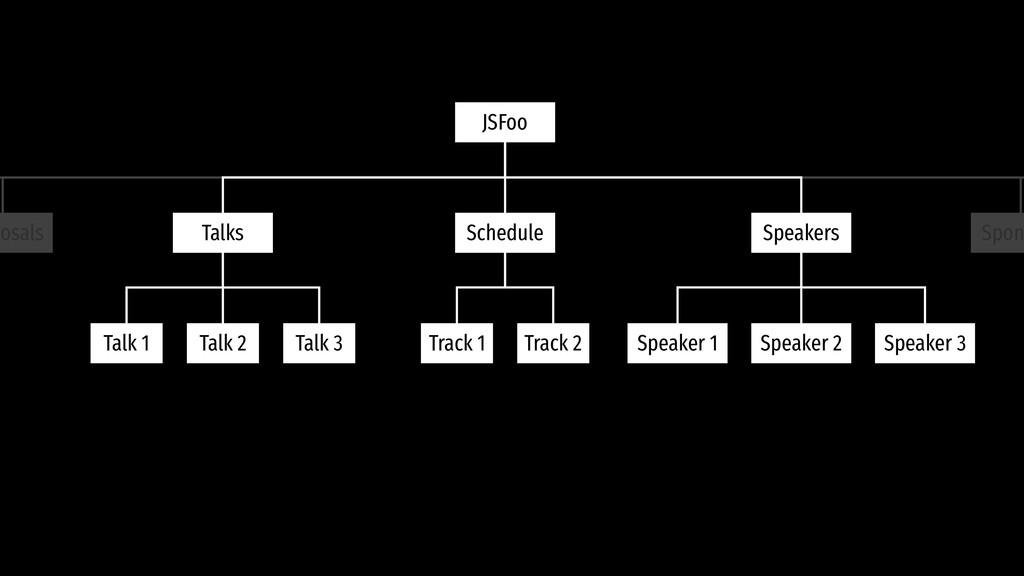 Spon posals Talks Schedule JSFoo Speakers Talk ...