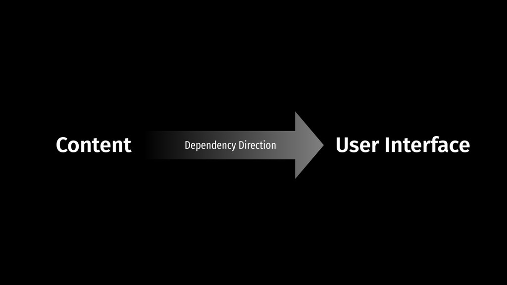 Dependency Direction Content User Interface