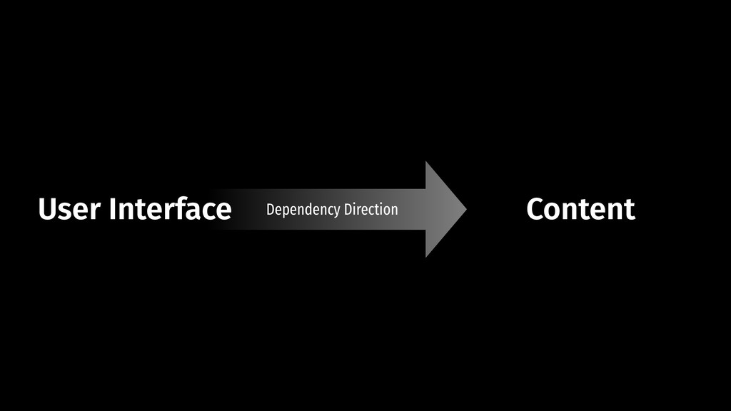 Dependency Direction User Interface Content