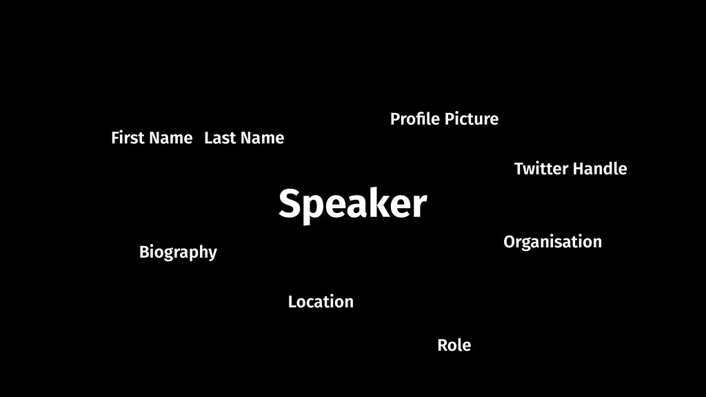 Speaker First Name Biography Profile Picture Las...