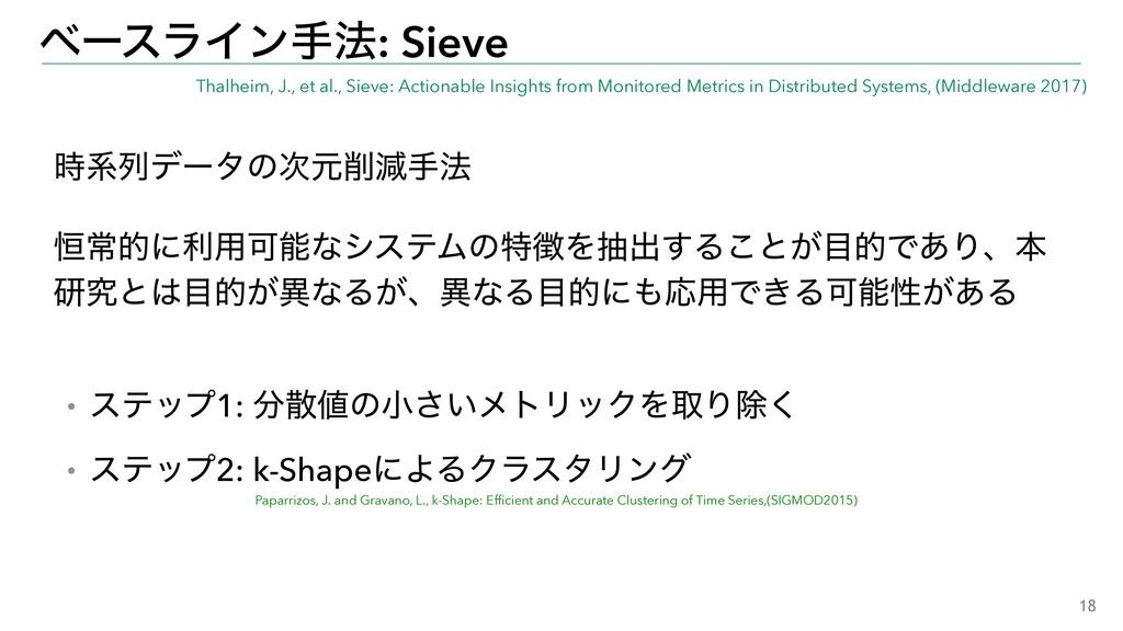 18 ϕʔεϥΠϯख๏: Sieve ɾεςοϓ1: ͷখ͍͞ϝτϦοΫΛऔΓআ͘ ɾε...