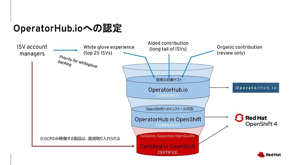 への認定 ※ のみ稼働する製品は、直接取り入れられる 簡易な自動テスト OpenShiftへの...