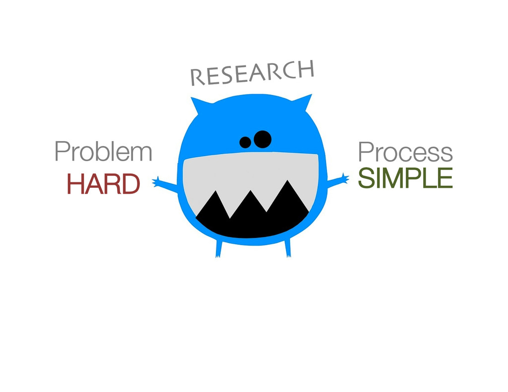 "Problem"" HARD