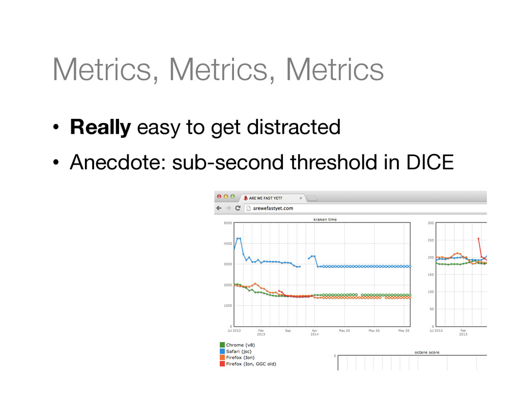 Metrics, Metrics, Metrics