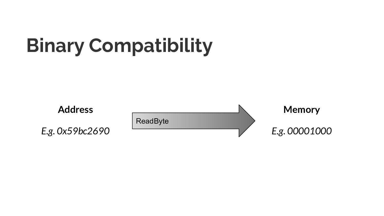 Binary Compatibility Address E.g. 0x59bc2690 Me...