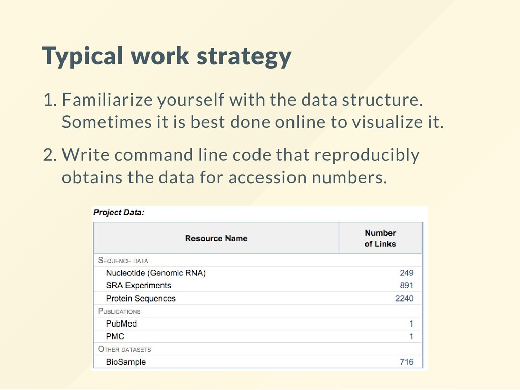 Typical work strategy 1. Familiarize yourself w...
