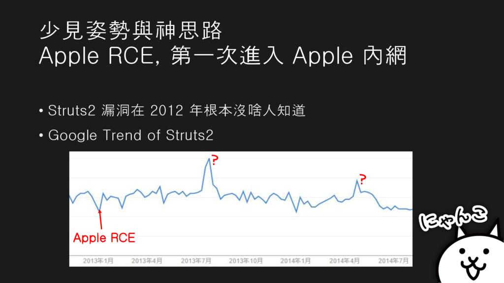 • Struts2 漏洞在 2012 年根本沒啥人知道 • Google Trend of S...