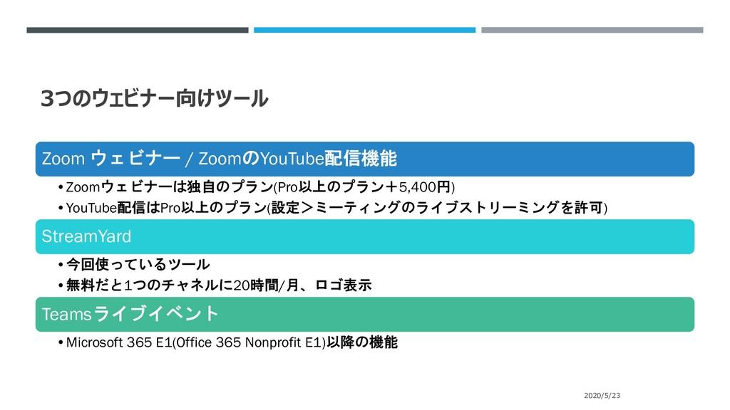 3つのウェビナー向けツール Zoom ウェビナー / ZoomのYouTube配信機能 •Zo...