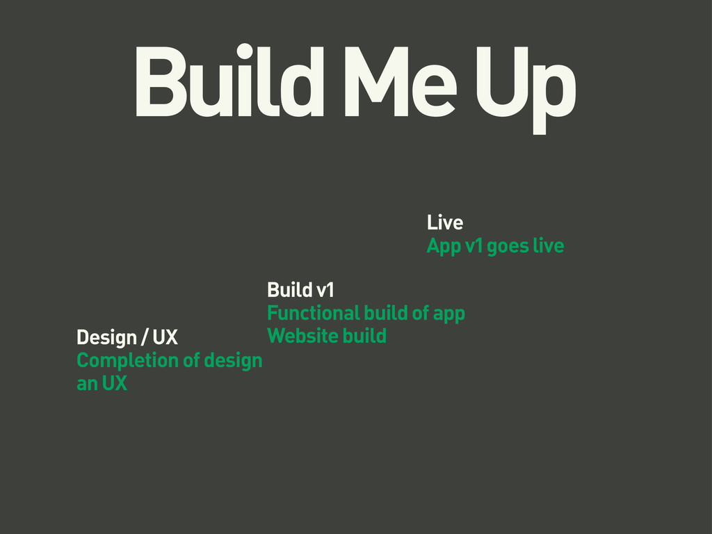 Build Me Up Design / UX Completion of design an...