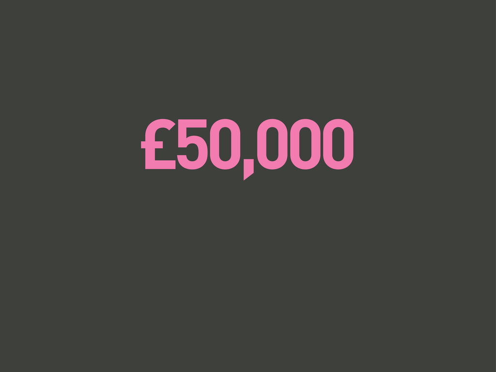 £50,000