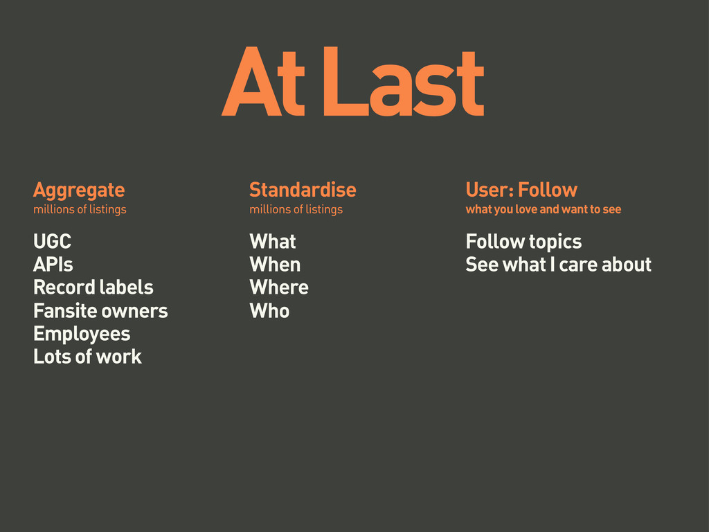 At Last Aggregate millions of listings Standard...