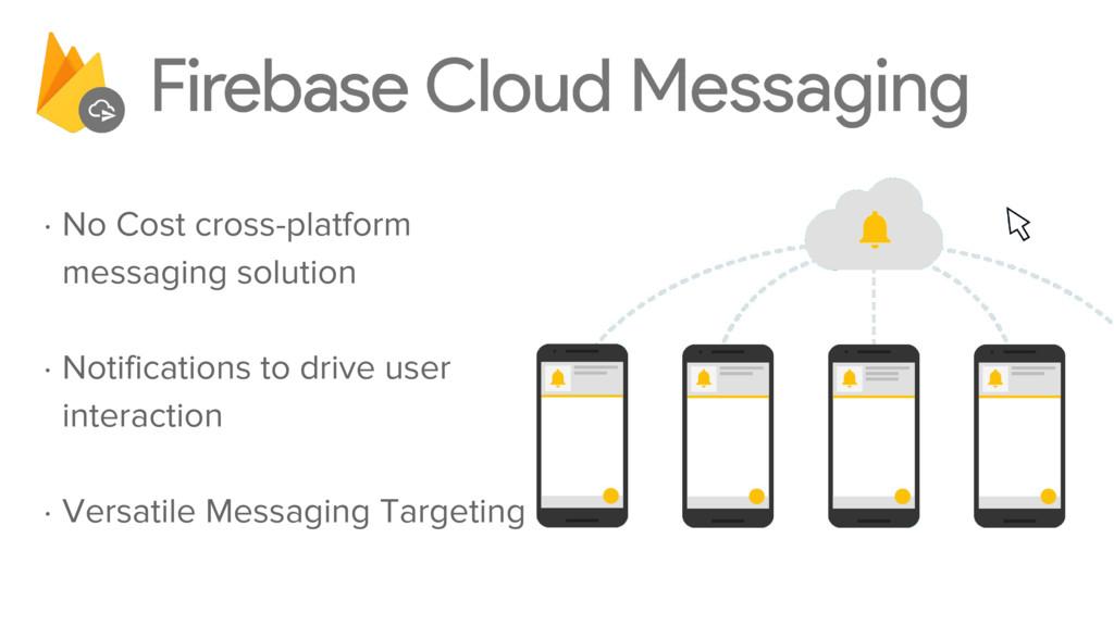 ⋅ No Cost cross-platform messaging solution ⋅ N...
