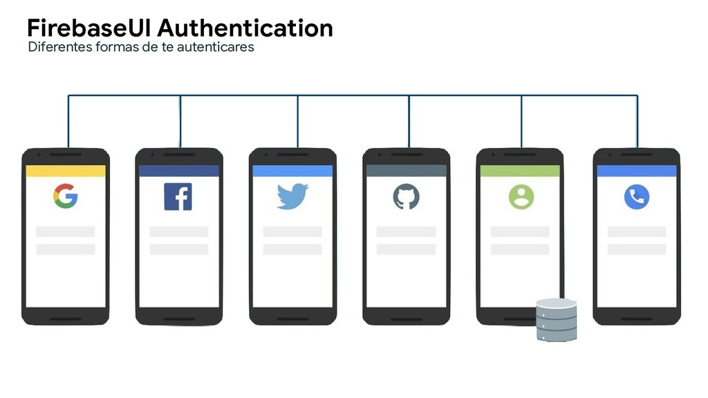 FirebaseUI Authentication Diferentes formas de ...
