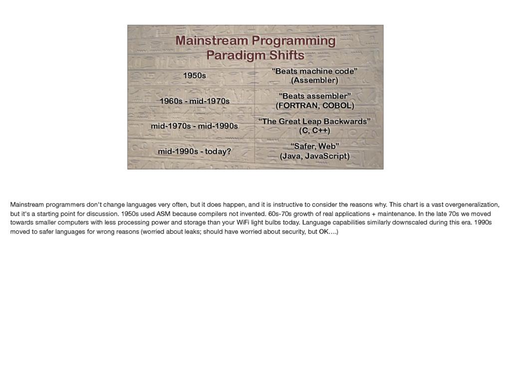 "Mainstream Programming Paradigm Shifts 1950s ""B..."