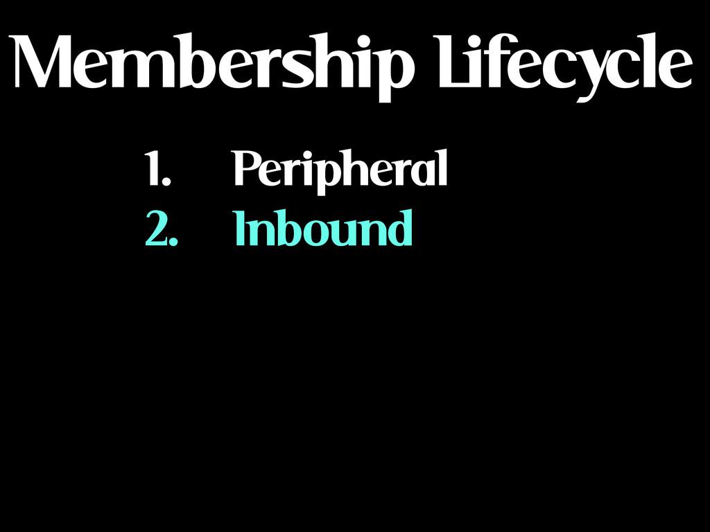 Membership Lifecycle 1. Peripheral 2. Inbound !...