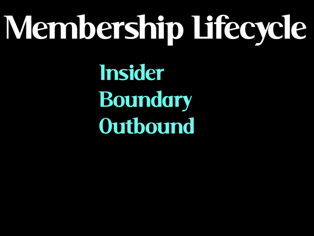 Membership Lifecycle Insider Boundary Outbound ...