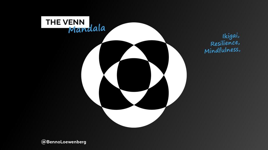@BennoLoewenberg  THE VENN Mandala Ikigai, Re...